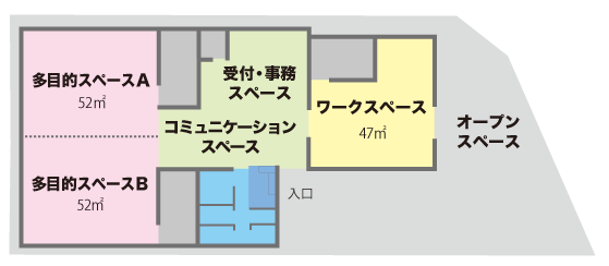 nicopla_layout